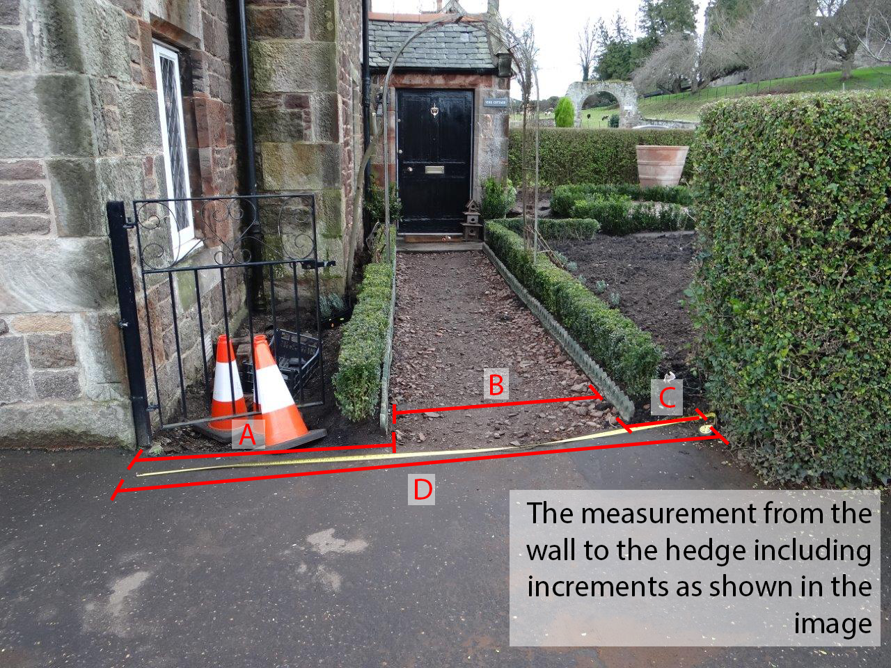 Gate Measures